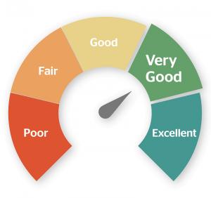 برای آیلتس 6 و 6.5 چه چیزی لازم است ؟ | تقویت مهارت های آیلتس (آنلاین) | آیلتس وینرز
